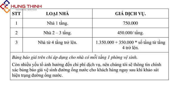 gia-ve-sinh-duong-ong-nuoc